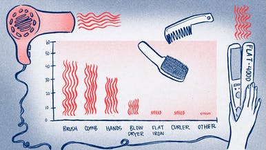 11% of Men Blow-Dry Their Hair (and 2% Use Straighteners)