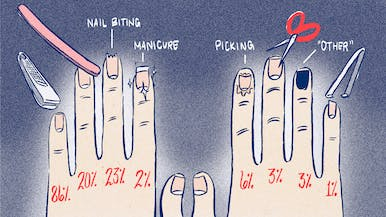 Nearly a Quarter of Men Trim Their Nails by Biting Them